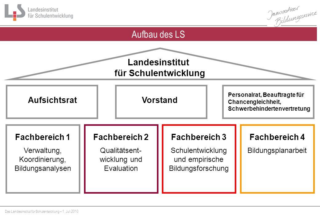 Das Landesinstitut für Schulentwicklung – 1. Juli 2010 Aufbau des LS Fachbereich 1 Verwaltung, Koordinierung, Bildungsanalysen Fachbereich 2 Qualitäts