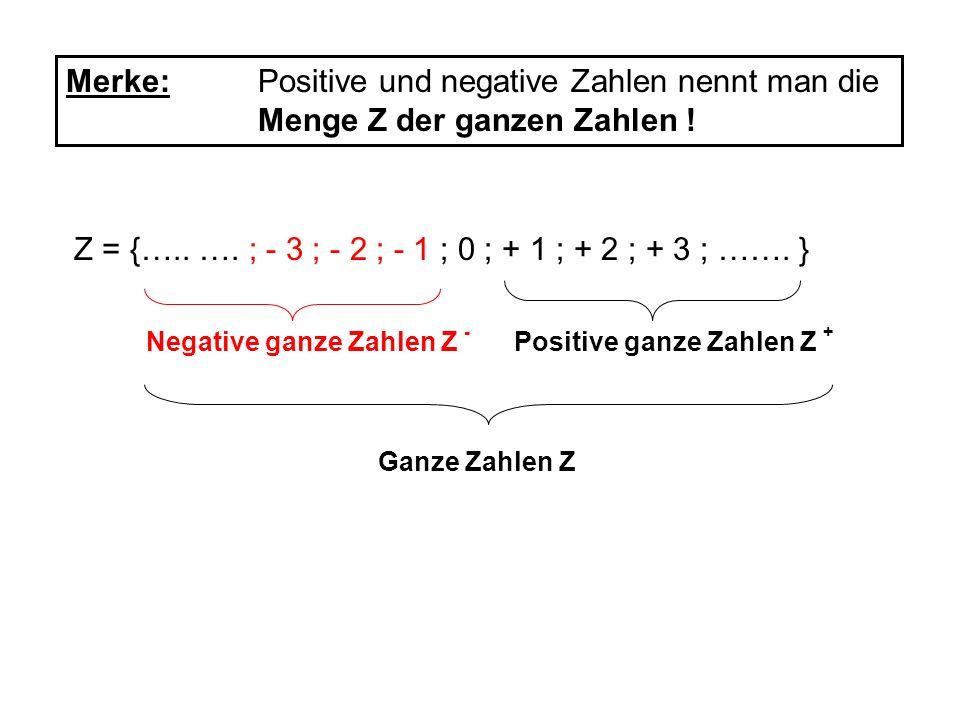 Merke: Positive und negative Zahlen nennt man die Menge Z der ganzen Zahlen ! Z = {….. …. ; - 3 ; - 2 ; - 1 ; 0 ; + 1 ; + 2 ; + 3 ; ……. } Negative gan