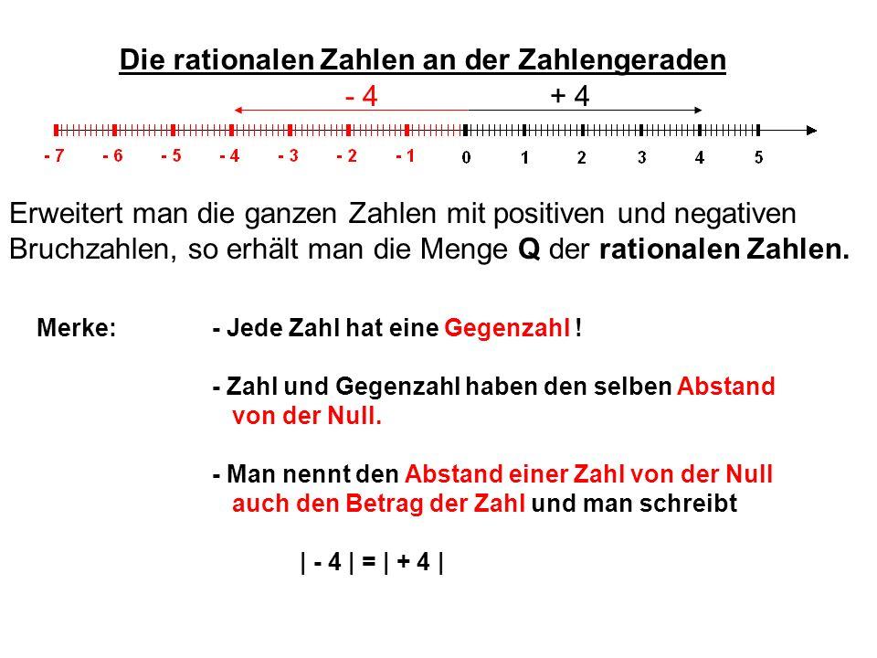 Die rationalen Zahlen an der Zahlengeraden Erweitert man die ganzen Zahlen mit positiven und negativen Bruchzahlen, so erhält man die Menge Q der rati