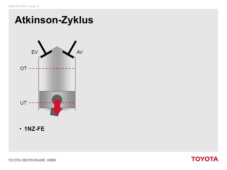 date 10/01/2014 - page 10 TOYOTA DEUTSCHLAND GMBH ä OT UT AVEV 1NZ-FE Atkinson-Zyklus