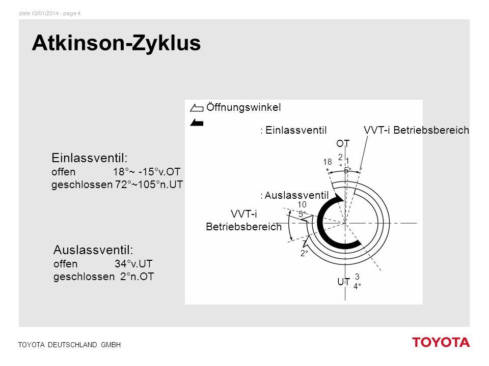 date 10/01/2014 - page 5 TOYOTA DEUTSCHLAND GMBH OT UT OT UT 1NZ-FE Verdichtungsverhältnis 10,5 : 1 1NZ-FXE Verdichtungsverhältnis 13,0 : 1 Atkinson-Zyklus