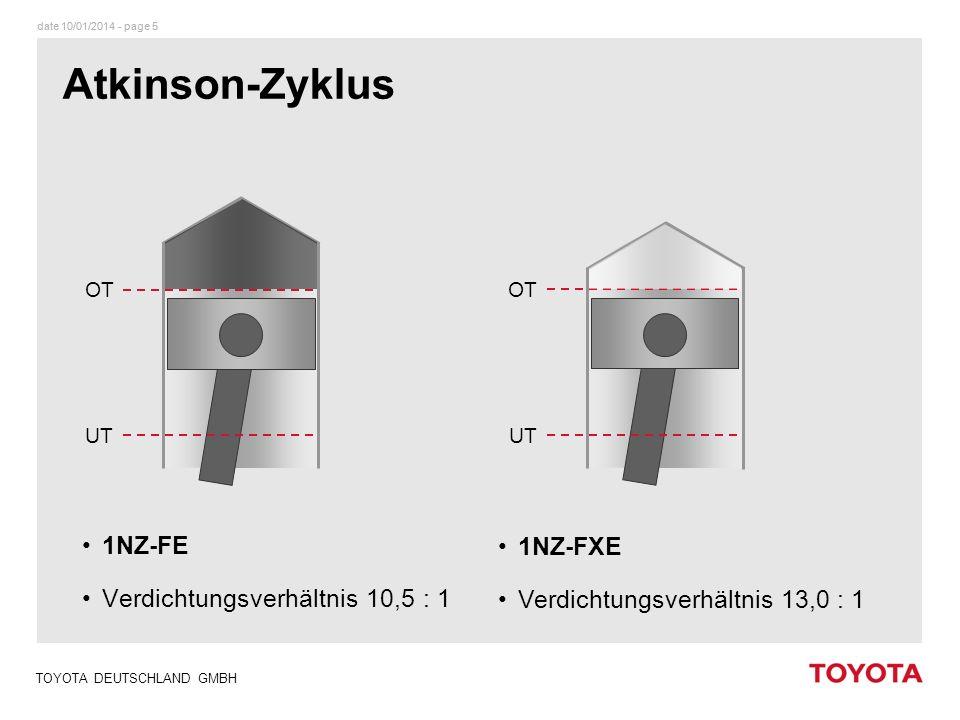 date 10/01/2014 - page 6 TOYOTA DEUTSCHLAND GMBH OT UT AVEV 1NZ-FE Atkinson-Zyklus