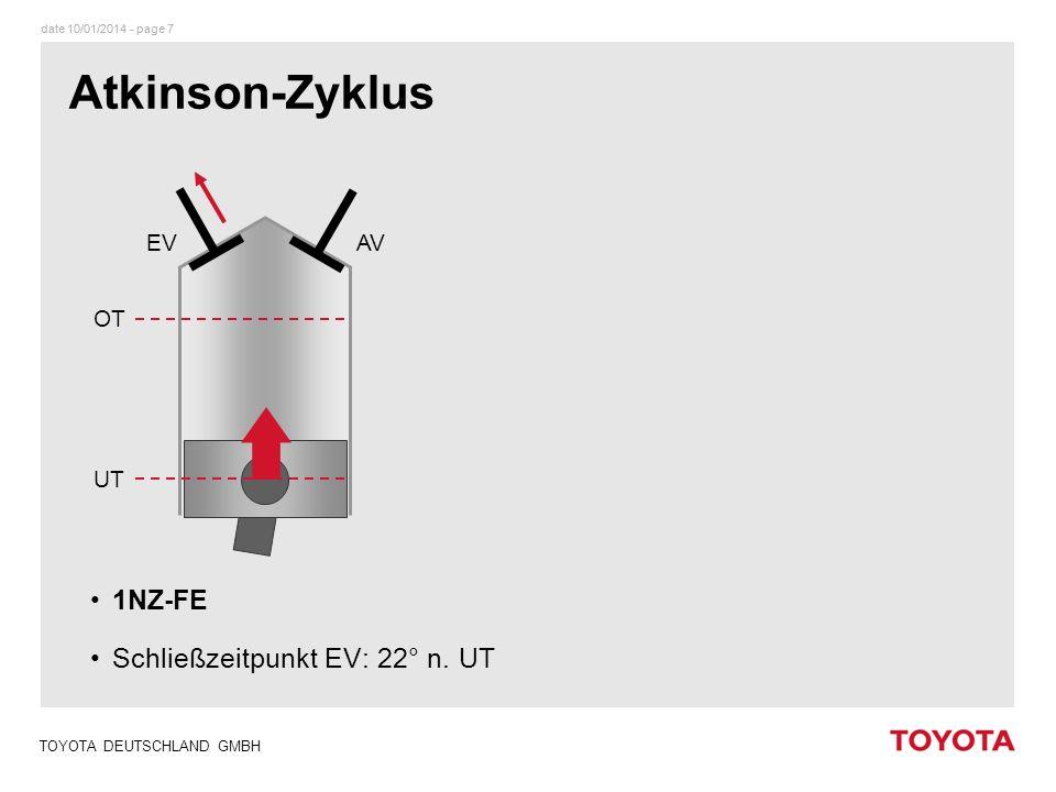 date 10/01/2014 - page 7 TOYOTA DEUTSCHLAND GMBH Schließzeitpunkt EV: 22° n. UT OT UT AVEV 1NZ-FE Atkinson-Zyklus