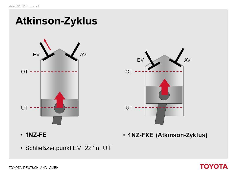 date 10/01/2014 - page 8 TOYOTA DEUTSCHLAND GMBH 1NZ-FE Schließzeitpunkt EV: 22° n. UT OT UT AVEV OT UT AVEV 1NZ-FXE (Atkinson-Zyklus) Atkinson-Zyklus