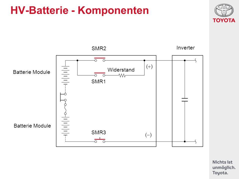 HV-Batterie - Komponenten SMR2 SMR1 Widerstand SMR3 Batterie Module Inverter ( )