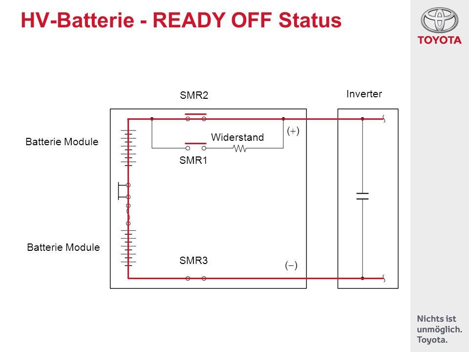 HV-Batterie - READY OFF Status SMR2 SMR1 Widerstand SMR3 Batterie Module Inverter ( )
