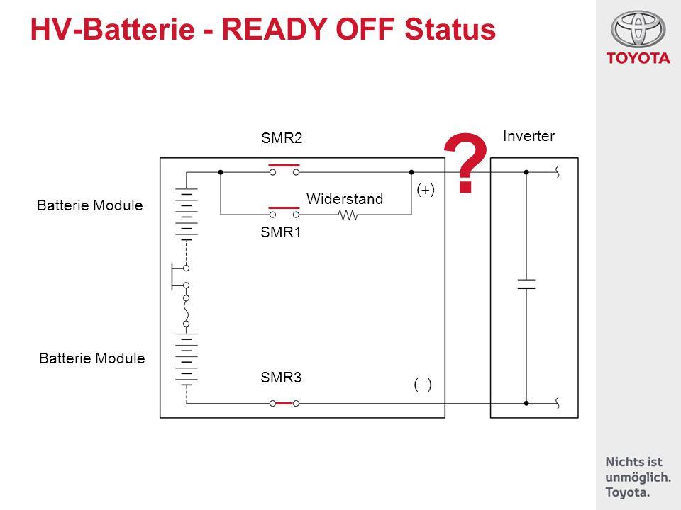 HV-Batterie - READY OFF Status SMR2 SMR1 Widerstand SMR3 Batterie Module Inverter ( ) ?