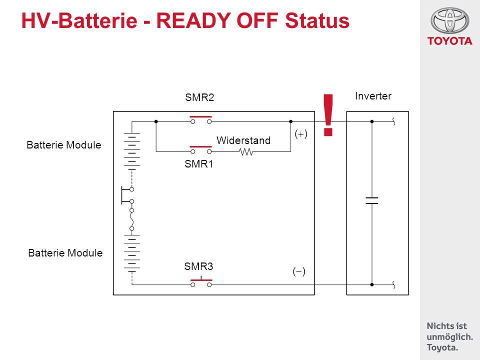 HV-Batterie - READY OFF Status SMR2 SMR1 Widerstand SMR3 Batterie Module Inverter ( ) !