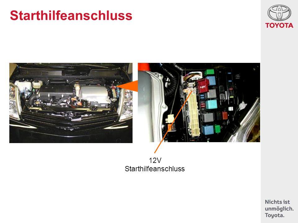 HV-Batterie - READY ON Status SMR2 SMR1 Widerstand SMR3 Batterie Module Inverter ( )