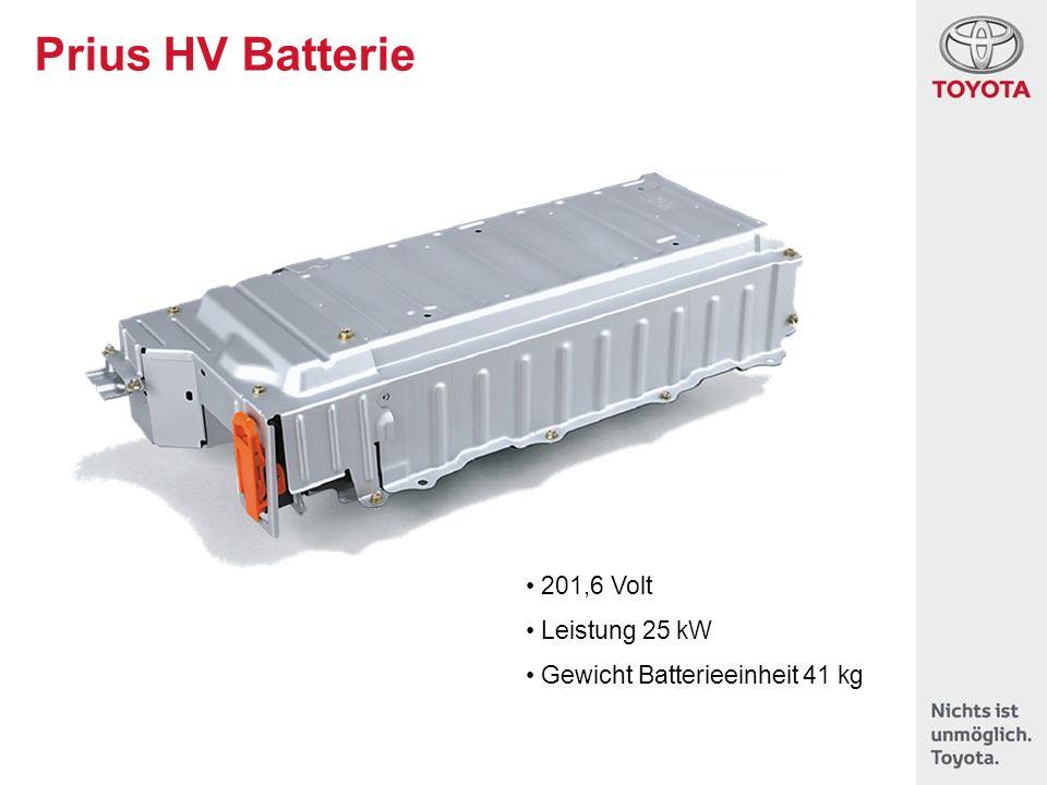 Prius HV Batterie 201,6 Volt Leistung 25 kW Gewicht Batterieeinheit 41 kg