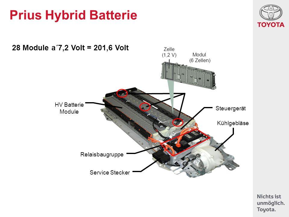 Prius HV Batterie Kühlsystem Luft Kühlsystem reduziert Hitzeentwicklung während der Lade- und Entladezyklen Kühlgebläse Luftstrom Kühlluft Lufteinlasskanal Luftauslass- kanal Hybrid- batterie Temperatursensoren der Hybridbatterie : für Batteriemodul: für einströmende Luft