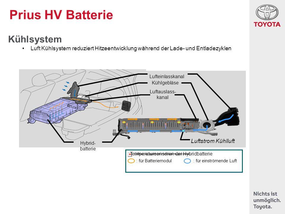 Prius HV Batterie Kühlsystem Luft Kühlsystem reduziert Hitzeentwicklung während der Lade- und Entladezyklen Kühlgebläse Luftstrom Kühlluft Lufteinlass