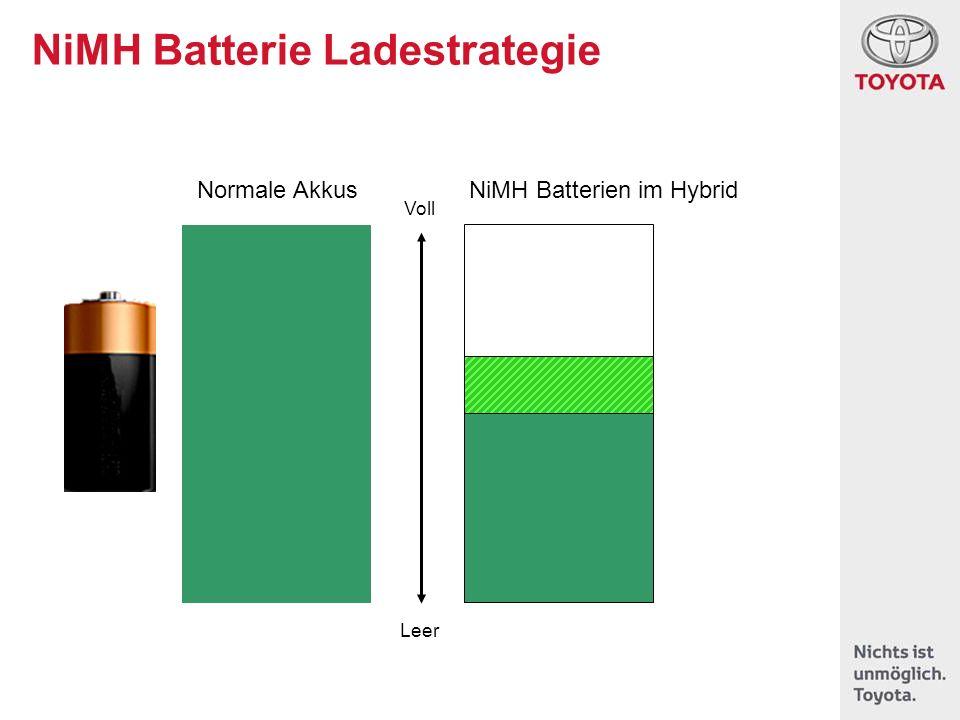 Prius HV Batterie Sicherheit Elektrische Anlage wird nach Crash unmittelbar an der Batterie abgeschaltet Batterie und Leitungen befinden sich außerhalb der aufprallgefährdeten Zonen Austritt von Batterie-Gel nur bei Verformung der Batteriemodule von über 80% Gel kann mit Wasser neutralisiert werden