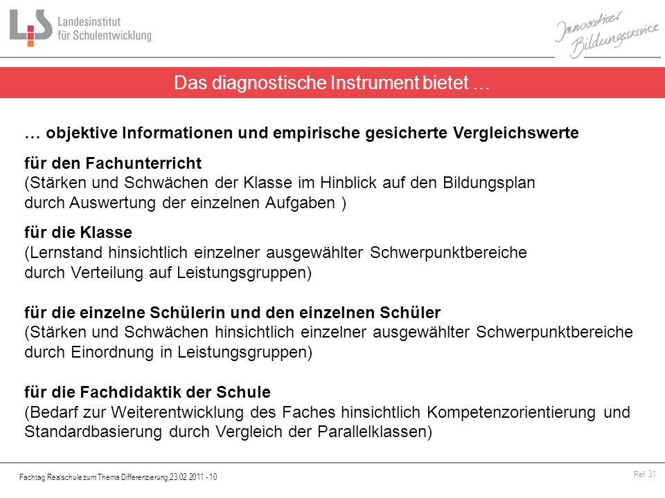 Fachtag Realschule zum Thema Differenzierung,23.02.2011 - 10 Ref. 31 Das diagnostische Instrument bietet … … objektive Informationen und empirische ge