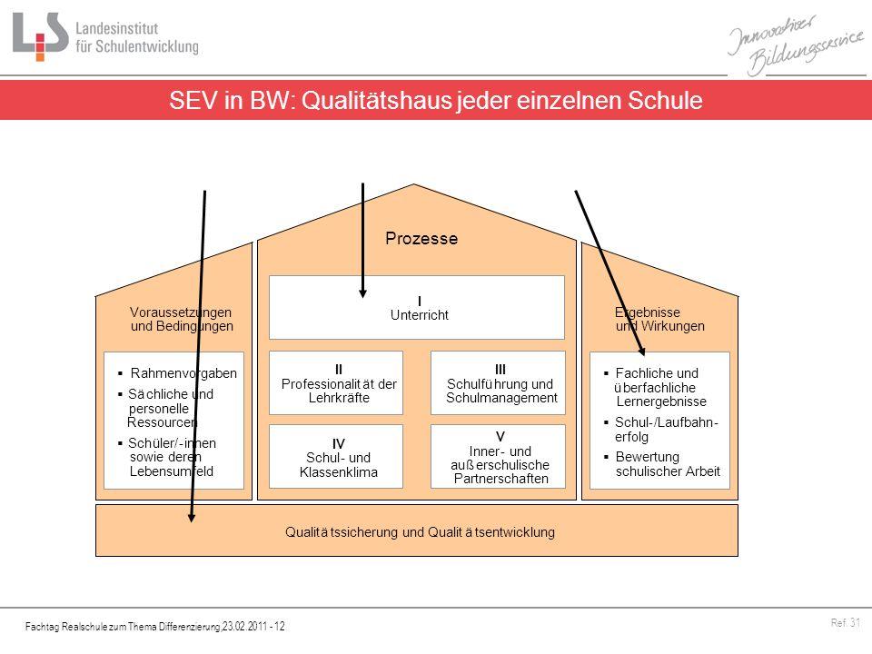 Fachtag Realschule zum Thema Differenzierung,23.02.2011 - 12 Ref. 31 SEV in BW: Qualitätshaus jeder einzelnen Schule Prozesse Voraussetzungen und Bedi