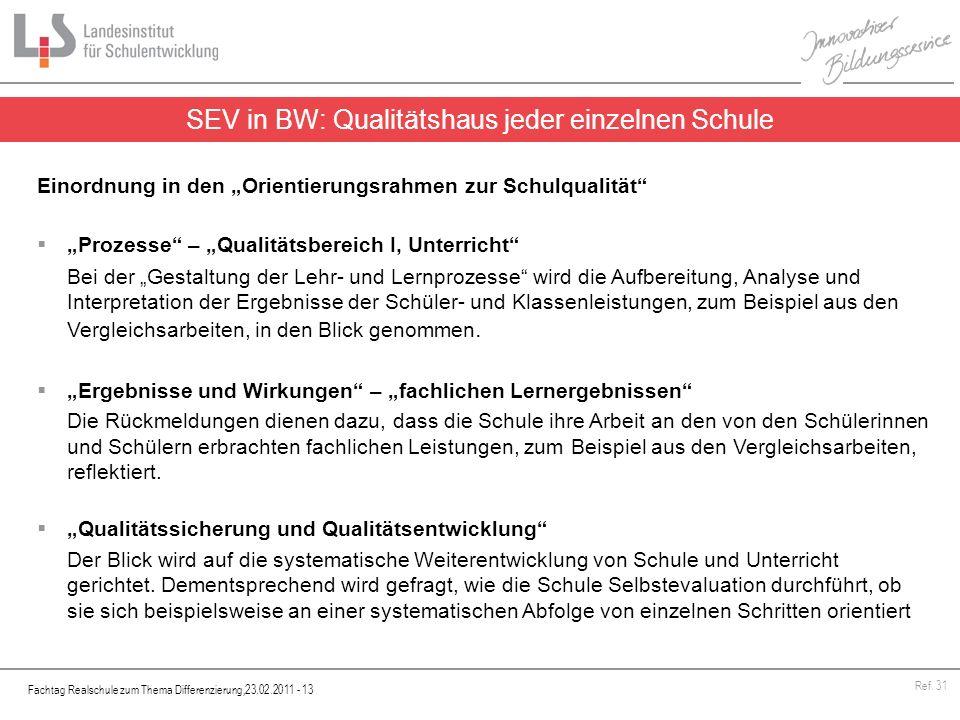 Fachtag Realschule zum Thema Differenzierung,23.02.2011 - 13 Ref. 31 SEV in BW: Qualitätshaus jeder einzelnen Schule Einordnung in den Orientierungsra