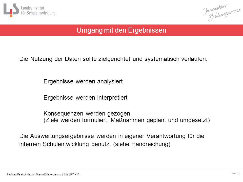 Fachtag Realschule zum Thema Differenzierung,23.02.2011 - 14 Ref. 31 Die Nutzung der Daten sollte zielgerichtet und systematisch verlaufen. Ergebnisse