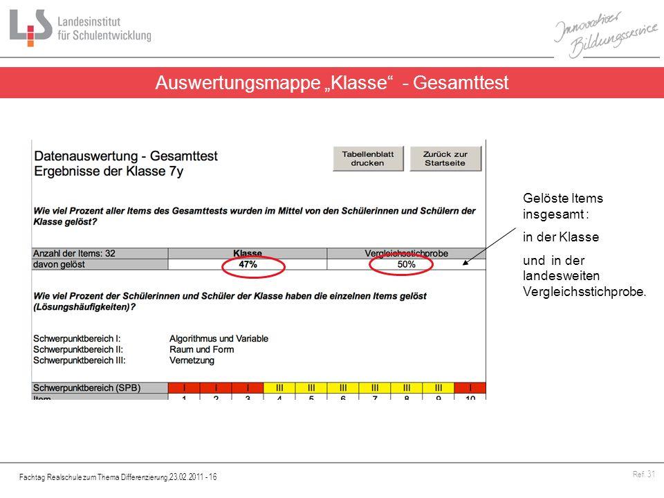 Fachtag Realschule zum Thema Differenzierung,23.02.2011 - 16 Ref. 31 Auswertungsmappe Klasse - Gesamttest Gelöste Items insgesamt : in der Klasse und