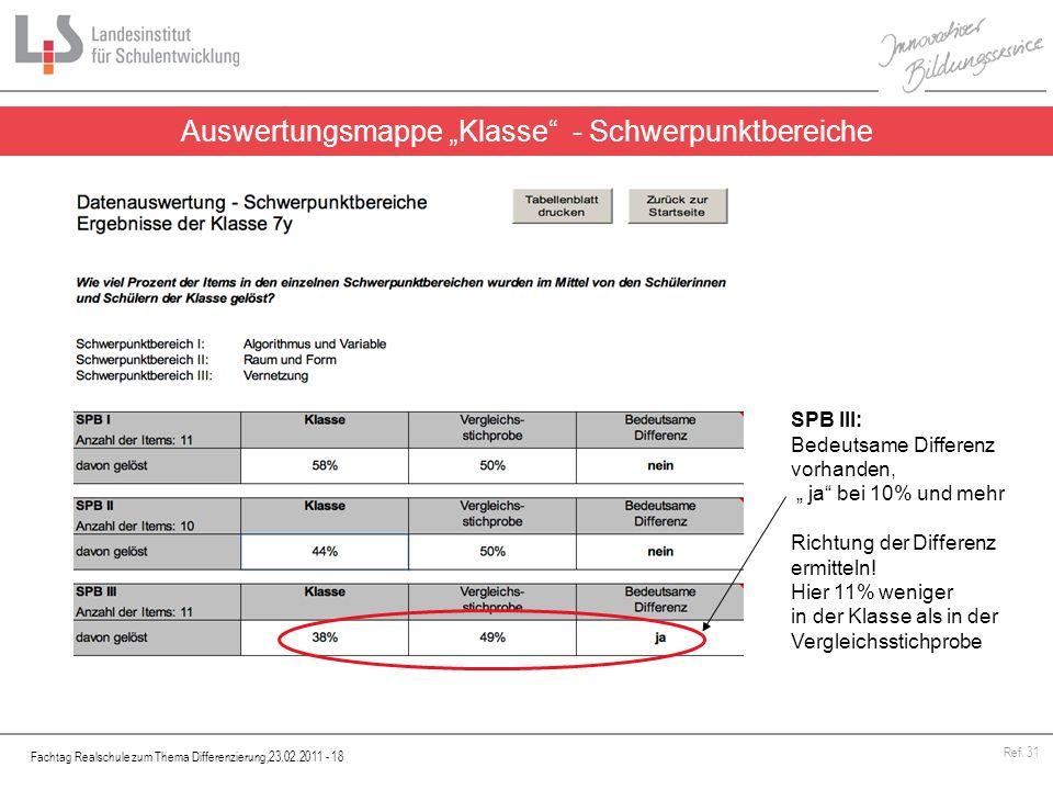 Fachtag Realschule zum Thema Differenzierung,23.02.2011 - 18 Ref. 31 Auswertungsmappe Klasse - Schwerpunktbereiche SPB III: Bedeutsame Differenz vorha