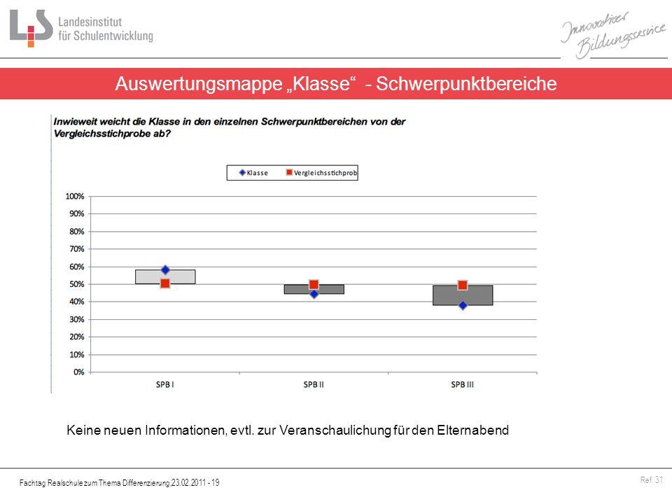 Fachtag Realschule zum Thema Differenzierung,23.02.2011 - 19 Ref. 31 Auswertungsmappe Klasse - Schwerpunktbereiche Keine neuen Informationen, evtl. zu