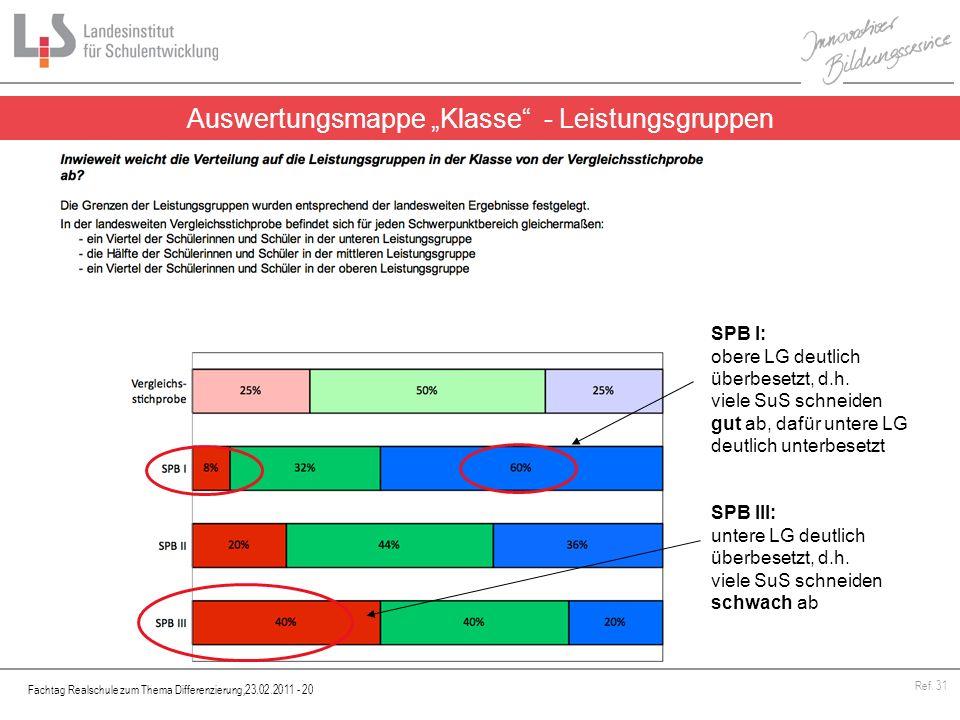 Fachtag Realschule zum Thema Differenzierung,23.02.2011 - 20 Ref. 31 Auswertungsmappe Klasse - Leistungsgruppen SPB I: obere LG deutlich überbesetzt,