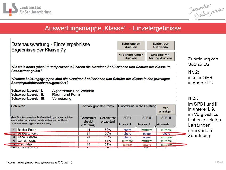 Fachtag Realschule zum Thema Differenzierung,23.02.2011 - 21 Ref. 31 Auswertungsmappe Klasse - Einzelergebnisse Zuordnung von SuS zu LG Nr. 2: in alle