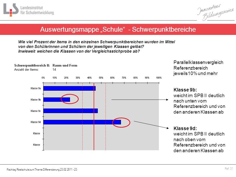 Fachtag Realschule zum Thema Differenzierung,23.02.2011 - 23 Ref. 31 Auswertungsmappe Schule - Schwerpunktbereiche Wie viel Prozent der Items in den e