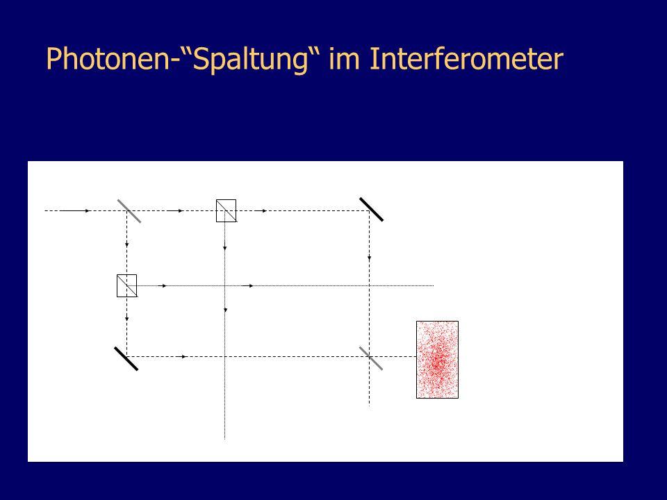 nichtlinearer Kristall Photonen-Spaltung im Interferometer