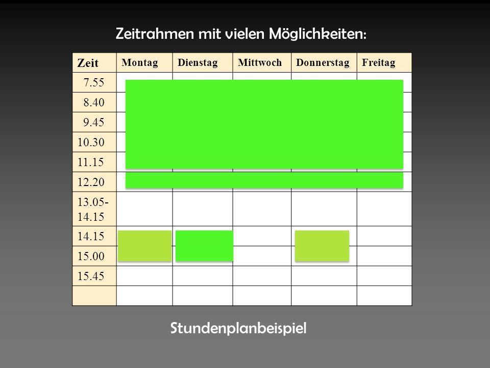 Stundenplanbeispiel Zeit MontagDienstagMittwochDonnerstagFreitag 7.55 8.40 9.45 10.30 11.15 12.20 13.05- 14.15 15.00 15.45 Zeitrahmen mit vielen Mögli