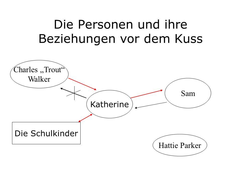 Die Personen und ihre Beziehungen vor dem Kuss Katherine Charles Trout Walker Sam Die Schulkinder Hattie Parker