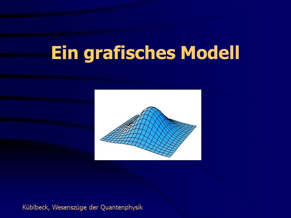 Ein grafisches Modell Küblbeck, Wesenszüge der Quantenphysik