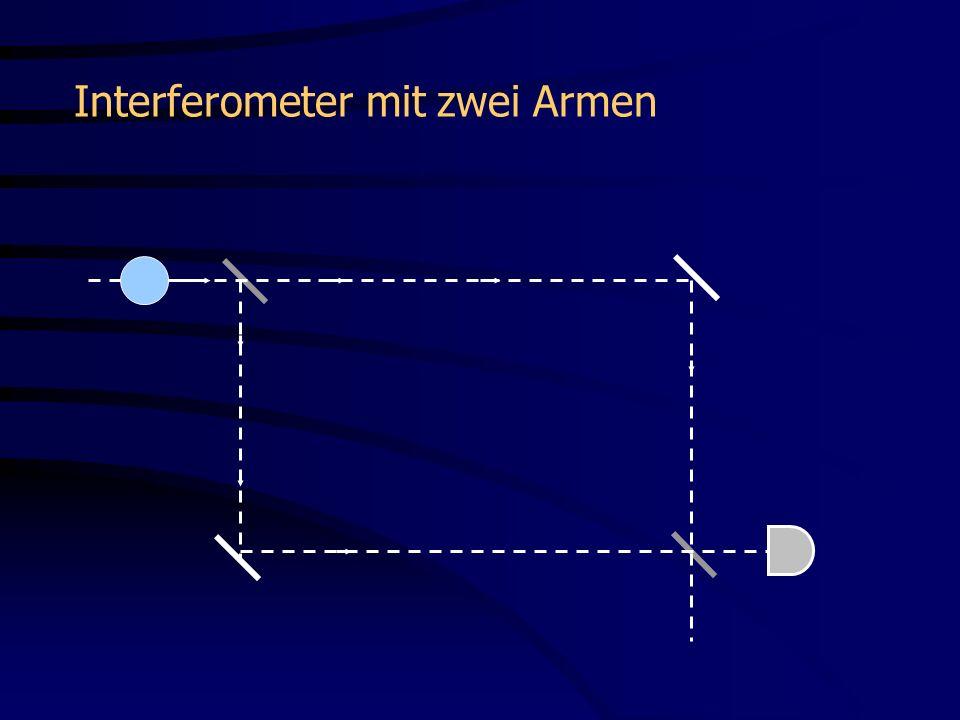 Interferometer mit zwei Armen
