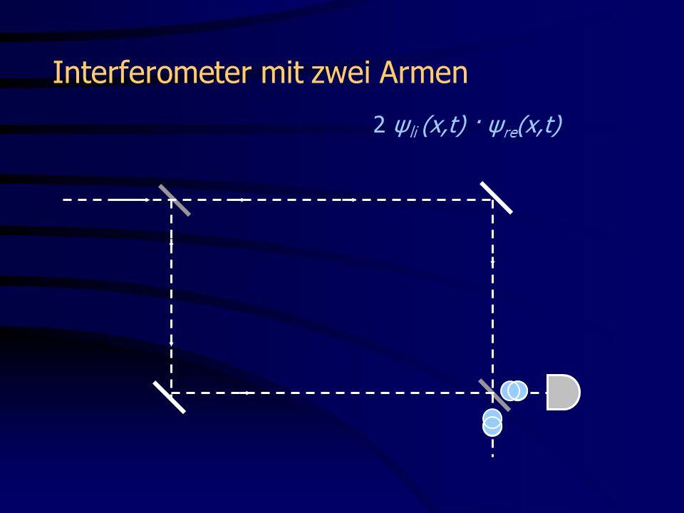 2 ψ li (x,t) · ψ re (x,t)