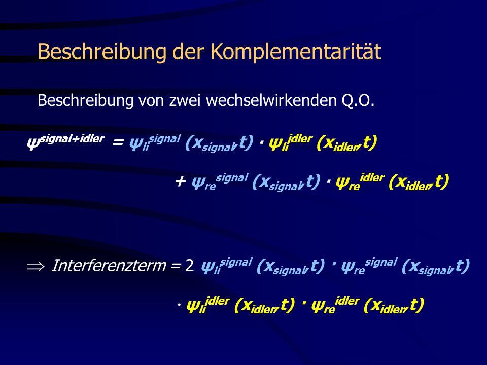Beschreibung der Komplementarität ψ signal+idler = ψ li signal (x signal,t) ψ li idler (x idler,t) + ψ re signal (x signal,t) ψ re idler (x idler,t) Interferenzterm = 2 ψ li signal (x signal,t) · ψ re signal (x signal,t) · ψ li idler (x idler,t) · ψ re idler (x idler,t) Beschreibung von zwei wechselwirkenden Q.O.