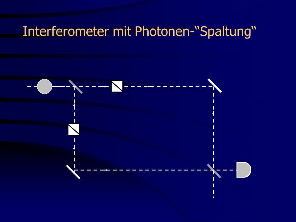 Interferometer mit Photonen-Spaltung