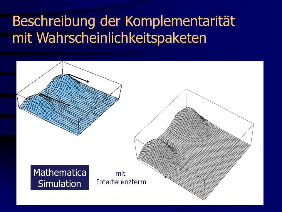 t1t1 P(x,t) = | (x,t)| 2 x Mathematica Simulation Beschreibung der Komplementarität mit Wahrscheinlichkeitspaketen mit Interferenzterm