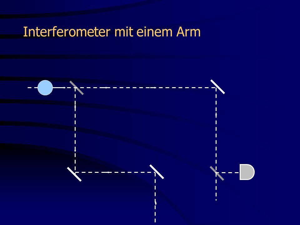 Interferometer mit einem Arm