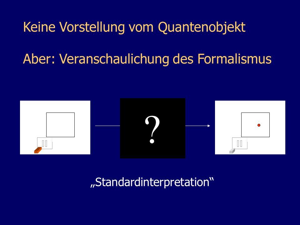 Keine Vorstellung vom Quantenobjekt Aber: Veranschaulichung des Formalismus ? Standardinterpretation