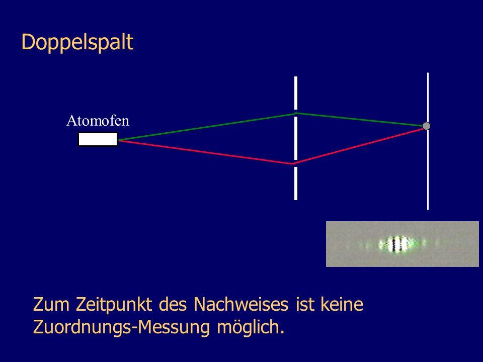 Doppelspalt Atomofen Zum Zeitpunkt des Nachweises ist keine Zuordnungs-Messung möglich.
