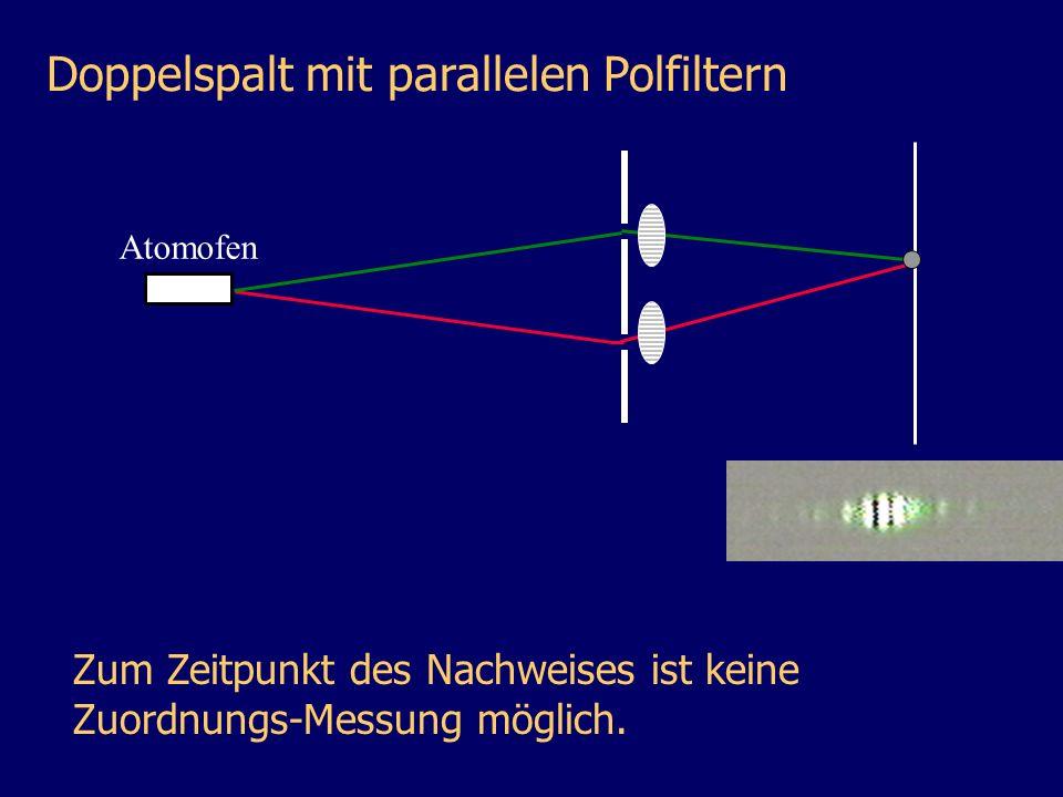 Doppelspalt mit parallelen Polfiltern Atomofen Zum Zeitpunkt des Nachweises ist keine Zuordnungs-Messung möglich.