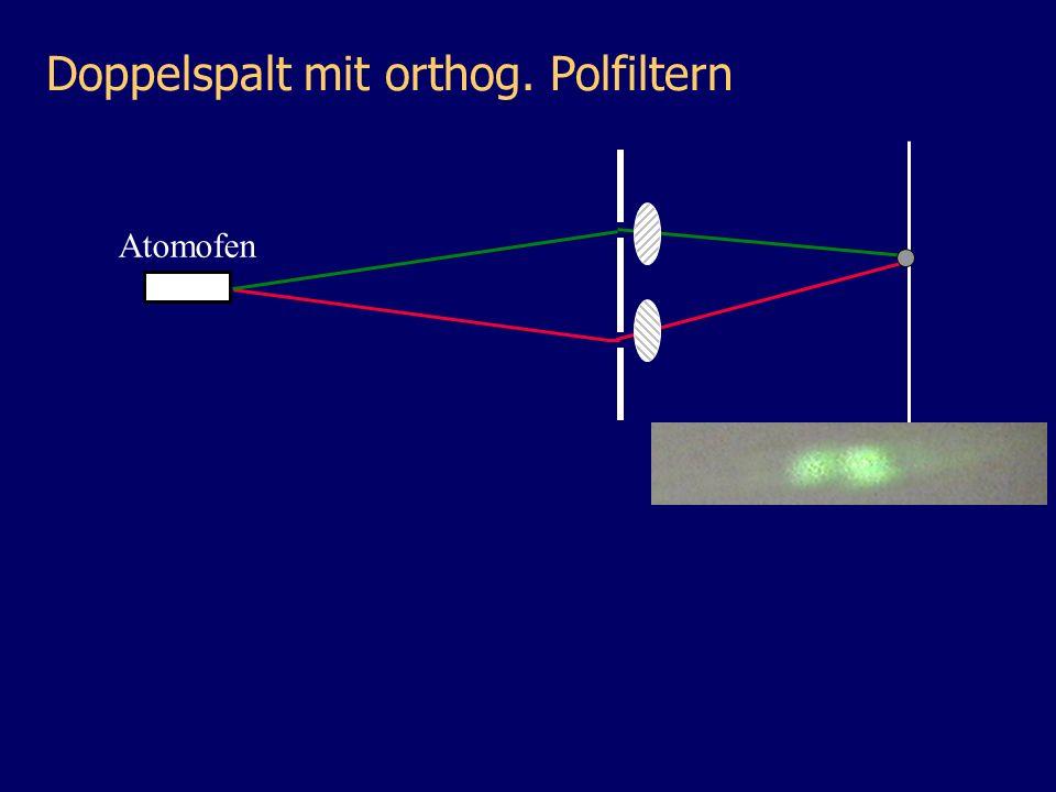 Doppelspalt mit orthog. Polfiltern Atomofen