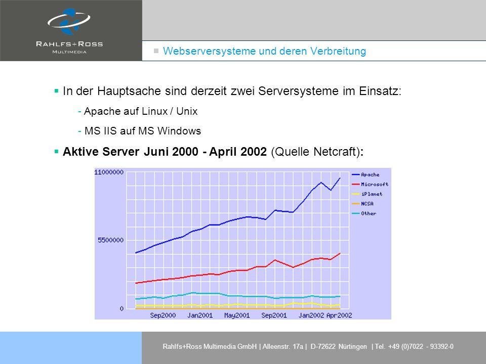 Rahlfs+Ross Multimedia GmbH | Alleenstr. 17a | D-72622 Nürtingen | Tel. +49 (0)7022 - 93392-0 Webserversysteme und deren Verbreitung In der Hauptsache