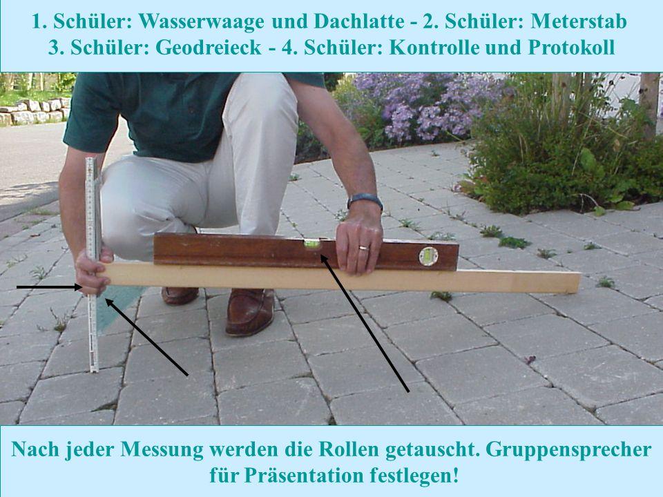 Zurück zur Auswahl Realschule Leinzell - Staatl. Realschulseminar Schwäbisch Gmünd Folie 15 1. Schüler: Wasserwaage und Dachlatte - 2. Schüler: Meters