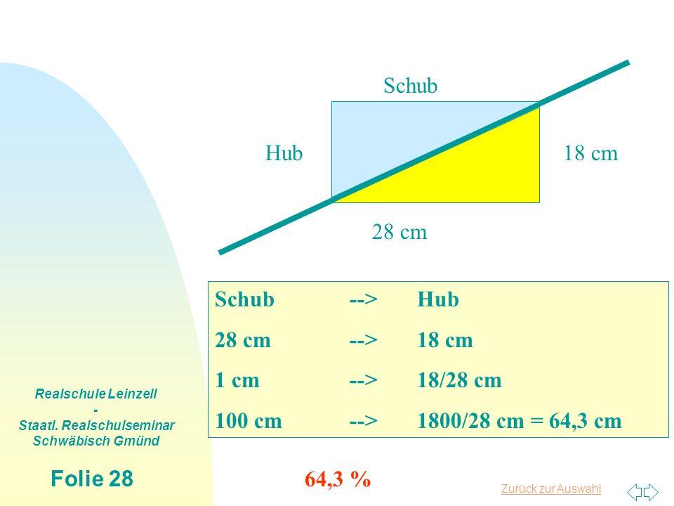 Zurück zur Auswahl Realschule Leinzell - Staatl. Realschulseminar Schwäbisch Gmünd Folie 28 28 cm 18 cm Schub Hub Schub-->Hub 28 cm-->18 cm 1 cm-->18/