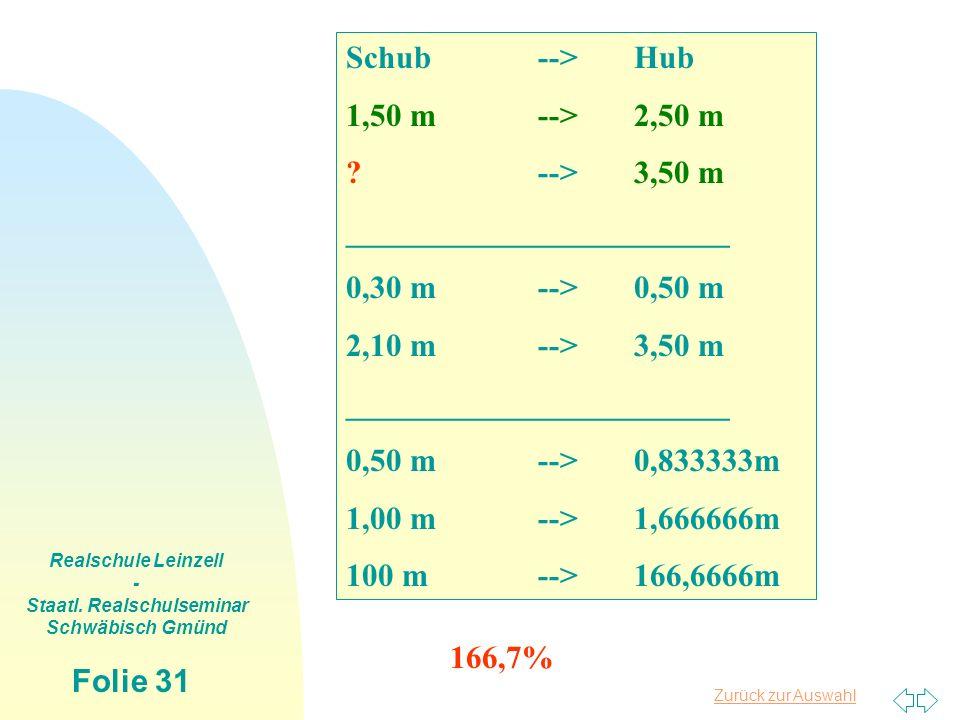 Zurück zur Auswahl Realschule Leinzell - Staatl. Realschulseminar Schwäbisch Gmünd Folie 31 Schub -->Hub 1,50 m-->2,50 m ?-->3,50 m __________________