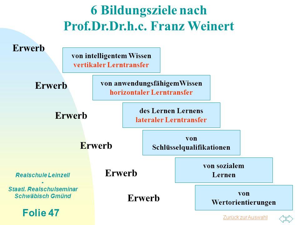 Zurück zur Auswahl Realschule Leinzell - Staatl. Realschulseminar Schwäbisch Gmünd Folie 47 6 Bildungsziele nach Prof.Dr.Dr.h.c. Franz Weinert Erwerb