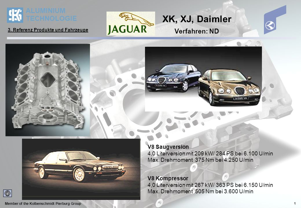 ALUMINIUM TECHNOLOGIE Member of the Kolbenschmidt Pierburg Group 1 XK, XJ, Daimler Verfahren: ND 3.