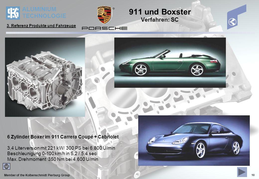 ALUMINIUM TECHNOLOGIE Member of the Kolbenschmidt Pierburg Group 10 6 Zylinder Boxer im 911 Carrera Coupé + Cabriolet 3,4 Literversion mit 221 kW/ 300
