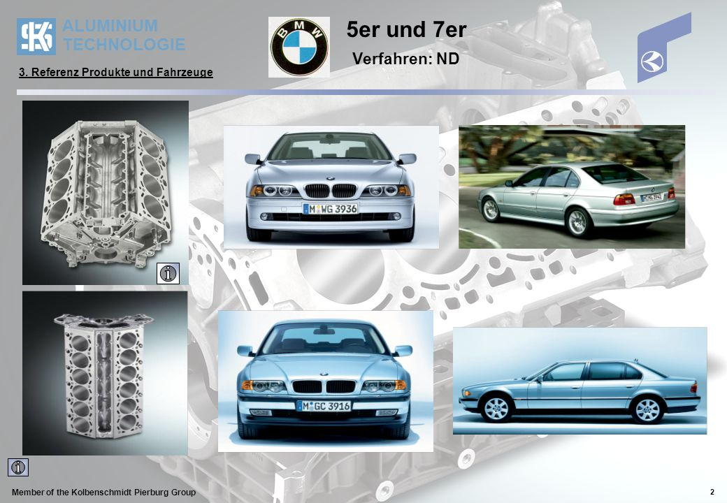 ALUMINIUM TECHNOLOGIE Member of the Kolbenschmidt Pierburg Group 3 Neue 7er-Generation Verfahren: ND V8-Zylinder 735i 3,6 Literversion mit 200 kW/ 272 PS bei 6.200 U/min V8-Zylinder 745i 4,4 Literversion mit 245 kW/ 333 PS bei 6.100 U/min oder 3.