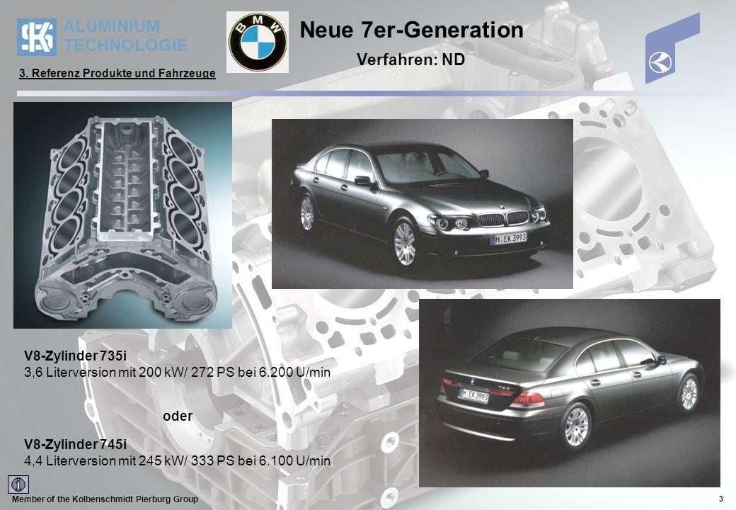 ALUMINIUM TECHNOLOGIE Member of the Kolbenschmidt Pierburg Group 3 Neue 7er-Generation Verfahren: ND V8-Zylinder 735i 3,6 Literversion mit 200 kW/ 272